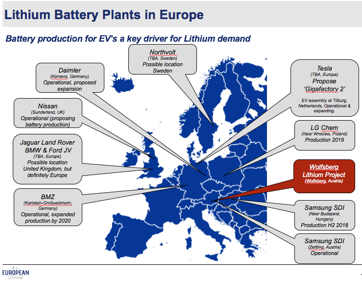 Lithium Battery Plants In Europe